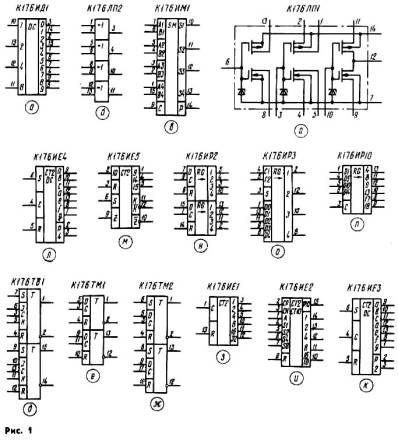 Микросхемы этой серии