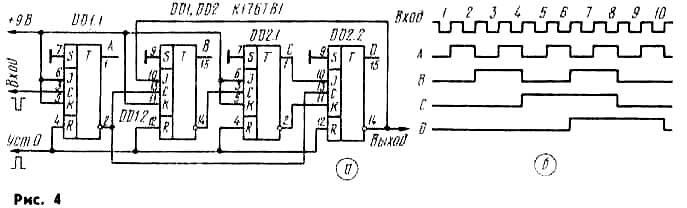 Схемы декад на микросхемах